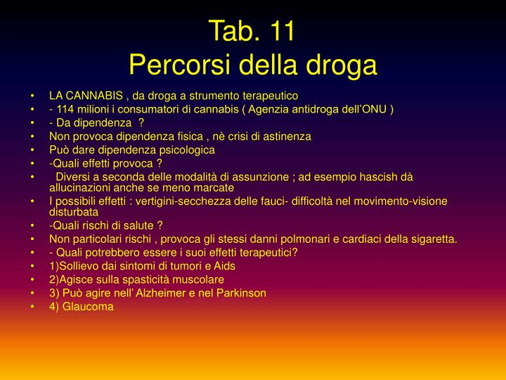 Tab. 11