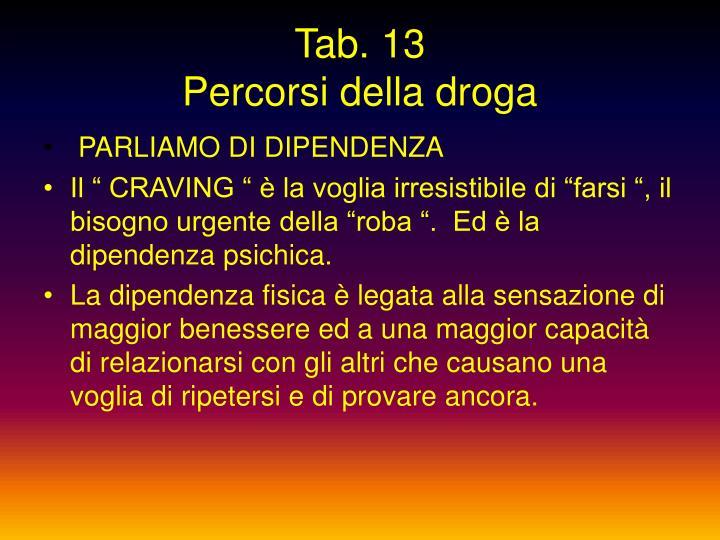 Tab. 13