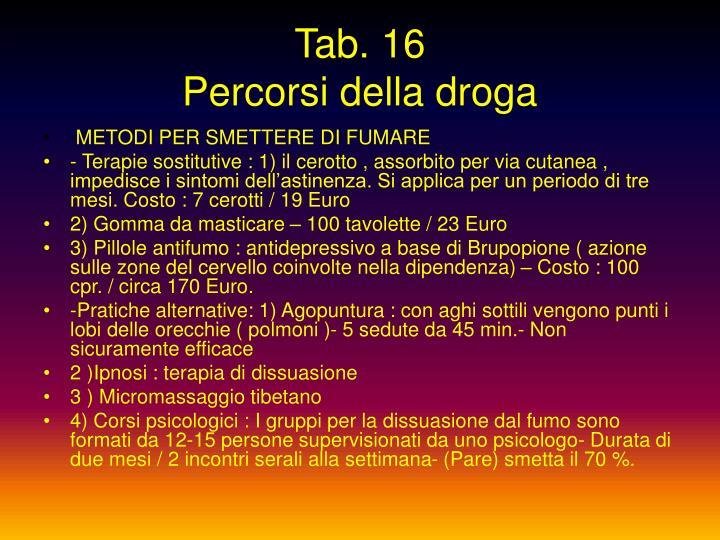 Tab. 16