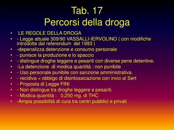 Tab. 17