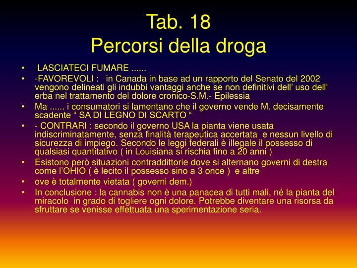 Tab. 18