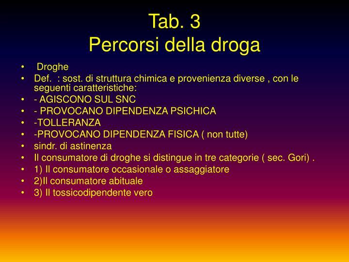 Tab. 3