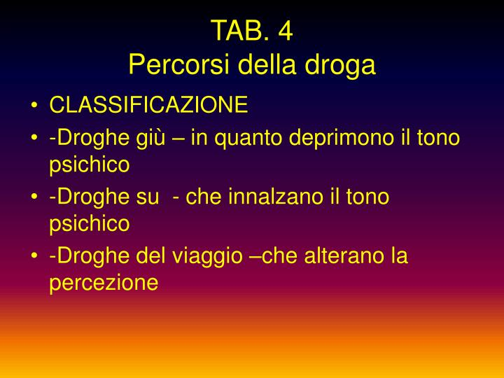 TAB. 4