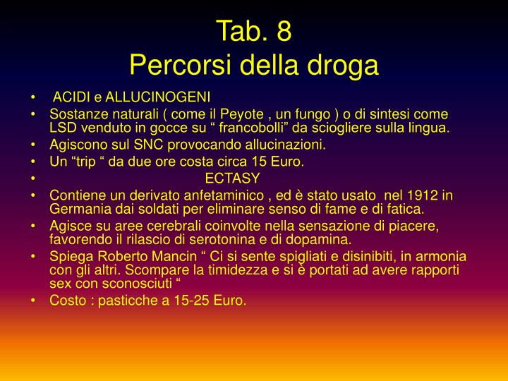 Tab. 8