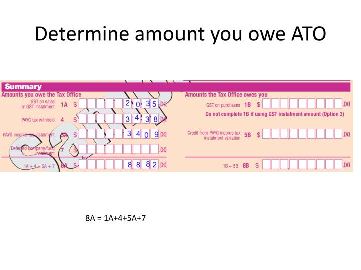 Determine amount you owe ATO