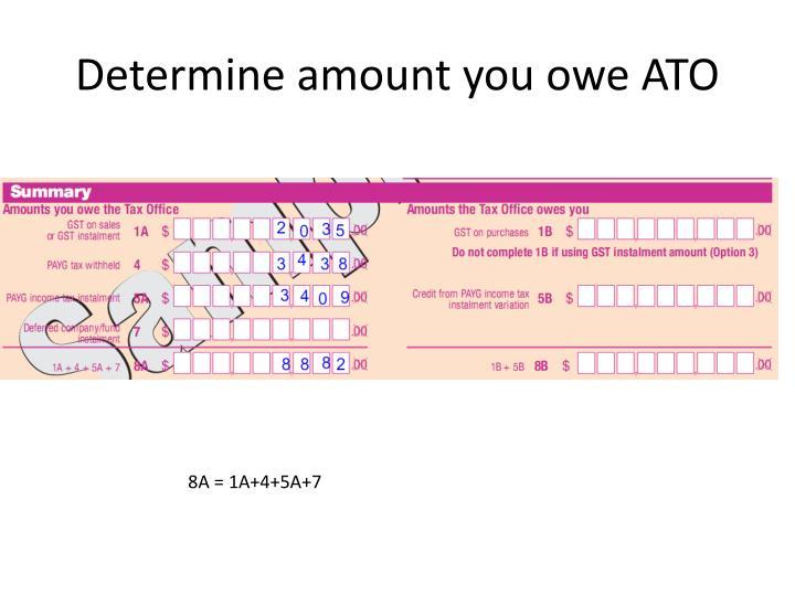 Determine amount you owe ATO