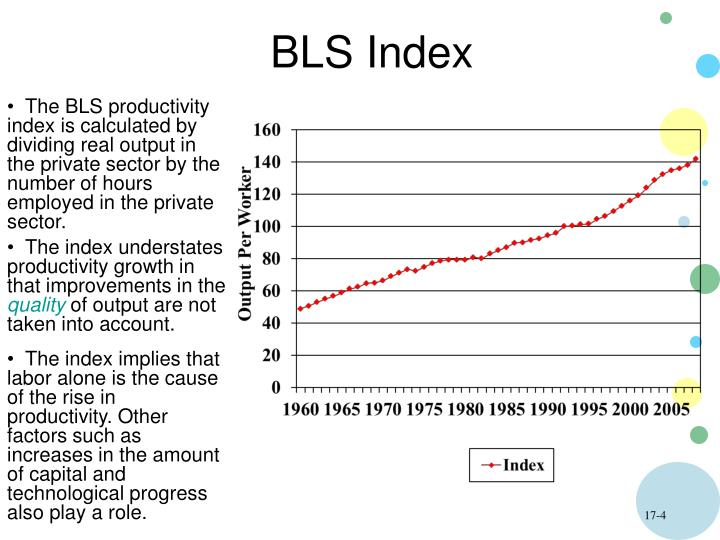 BLS Index