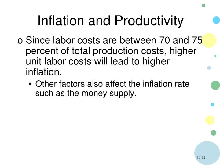Inflation and Productivity