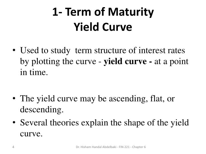 1- Term of Maturity