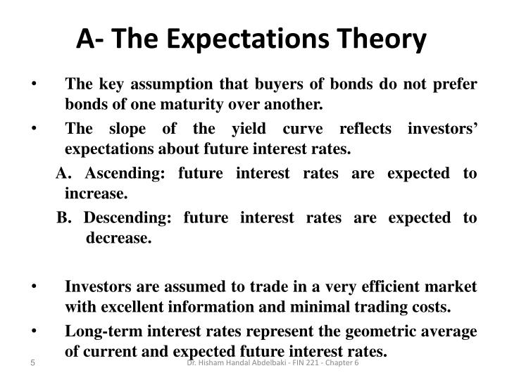 A- The Expectations Theory