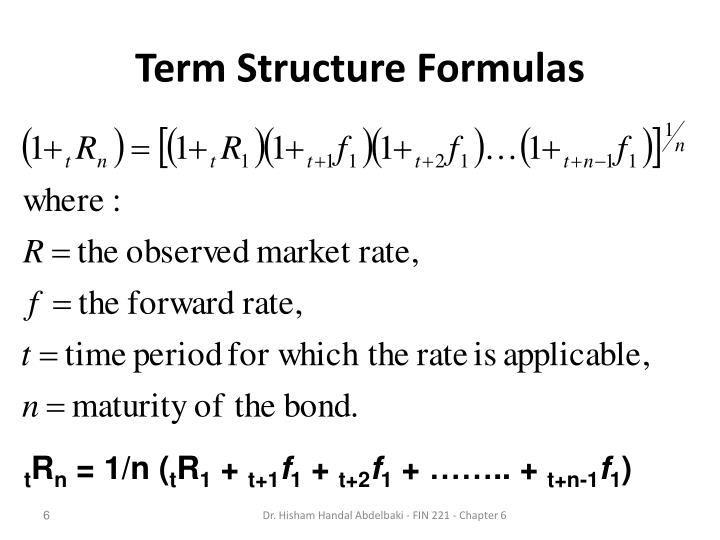 Term Structure Formulas