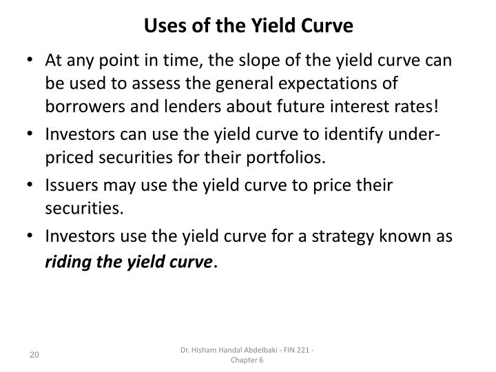 Uses of the Yield Curve