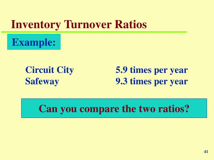 Inventory Turnover Ratios