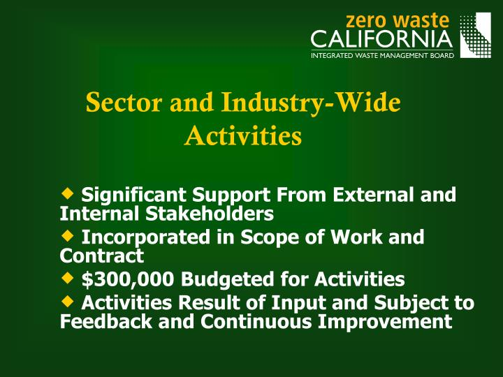 Sector and Industry-Wide Activities