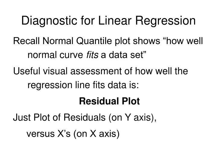 Diagnostic for Linear Regression