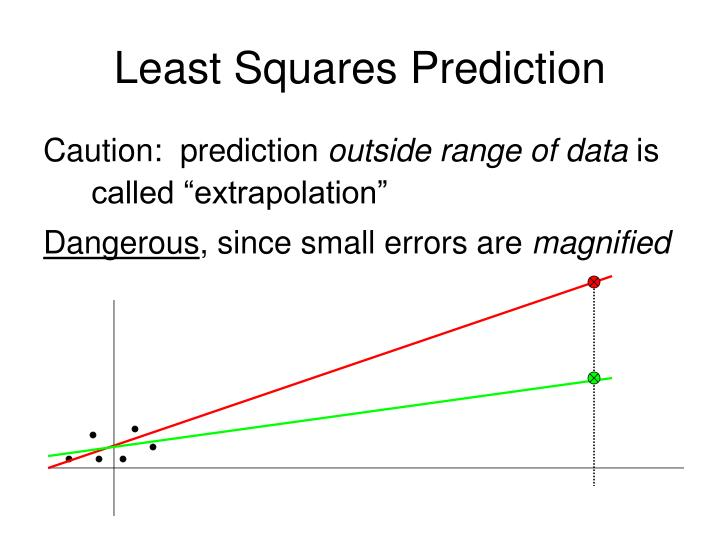 Least Squares Prediction