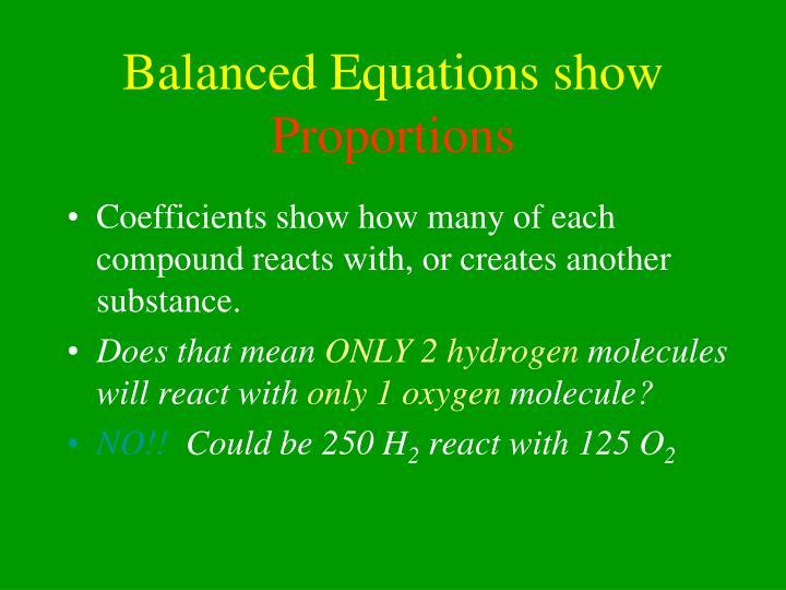 Balanced Equations show