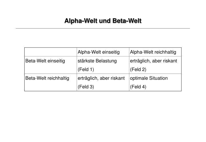 Alpha-Welt und Beta-Welt