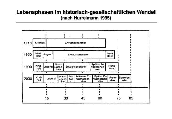 Lebensphasen im historisch-gesellschaftlichen Wandel