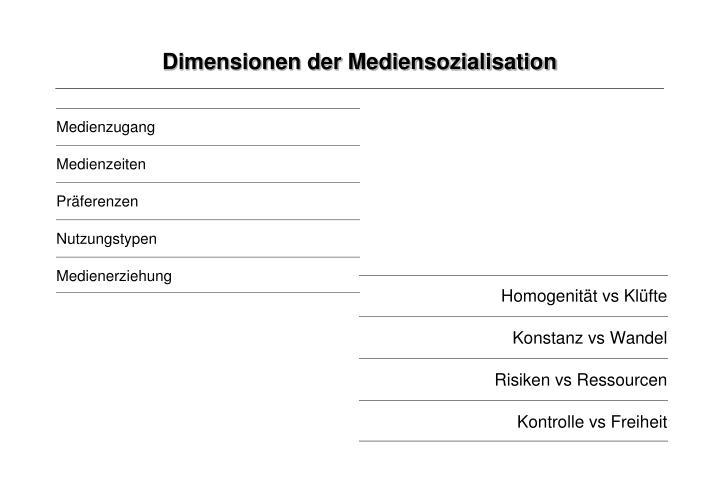 Dimensionen der Mediensozialisation