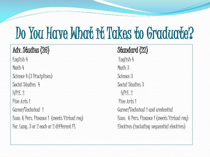 Do You Have What it Takes to Graduate?
