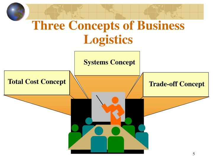 Three Concepts of Business Logistics