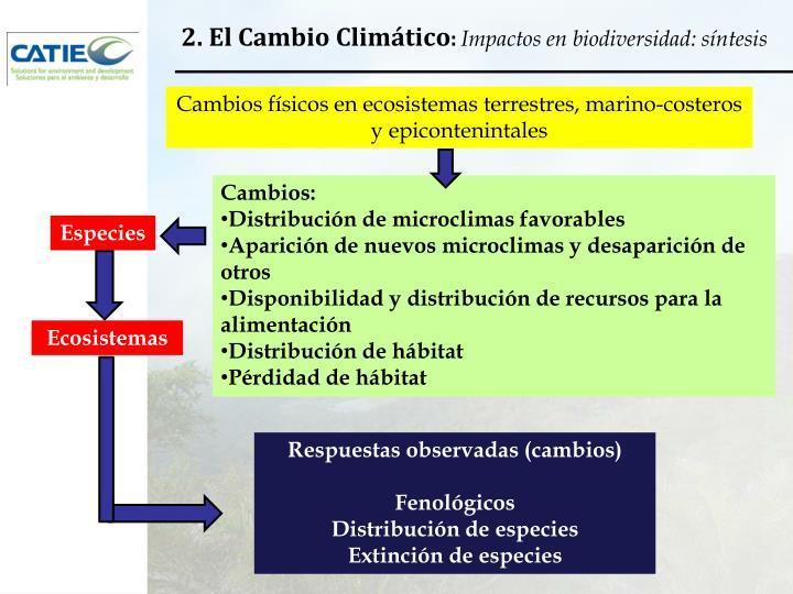 2. El Cambio Climático