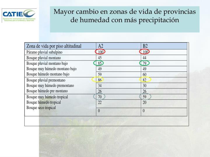 Mayor cambio en zonas de vida de provincias de humedad con más precipitación