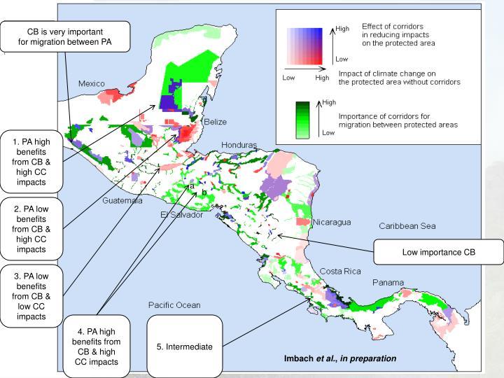 Species migration