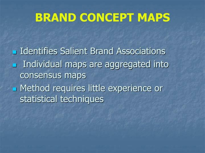 BRAND CONCEPT MAPS