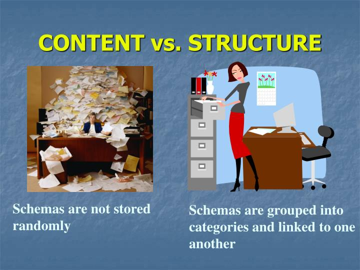 Schemas are not stored randomly