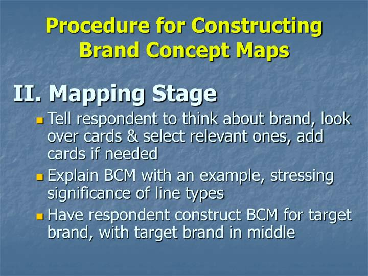Procedure for Constructing Brand Concept Maps