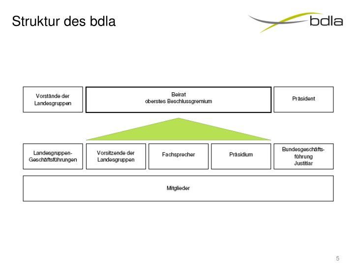 Struktur des bdla