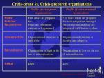 crisis prone vs crisis prepared organisations