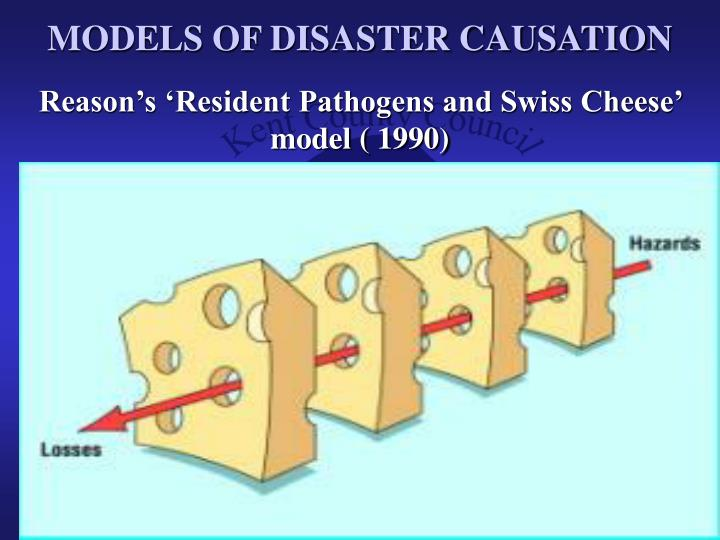 MODELS OF DISASTER CAUSATION