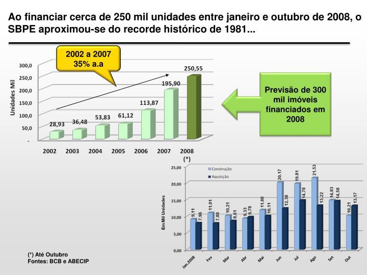 Ao financiar cerca de 250 mil unidades entre janeiro e outubro de 2008, o SBPE aproximou-se do recorde histórico de 1981...