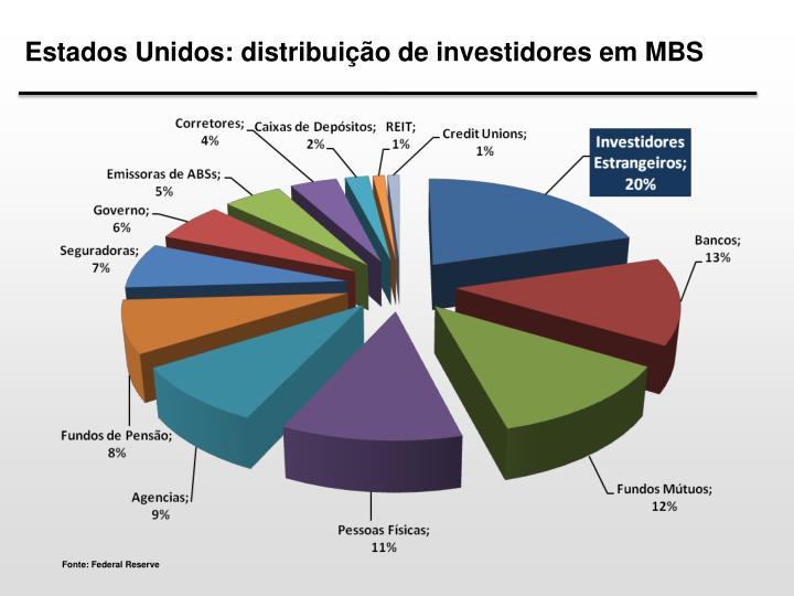 Estados Unidos: distribuição de investidores em MBS