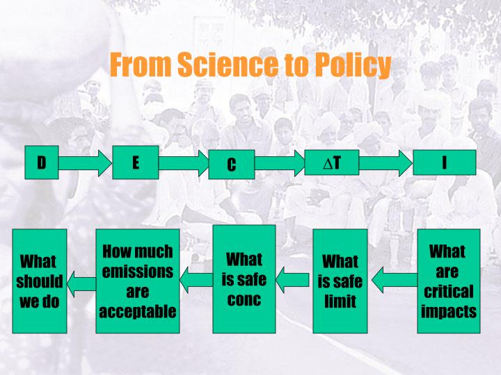 From science to policy