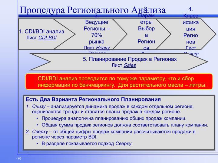Процедура Регионального Анализа