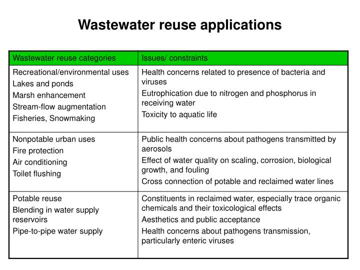 Wastewater reuse applications
