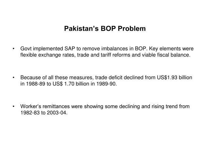 Pakistan's BOP Problem