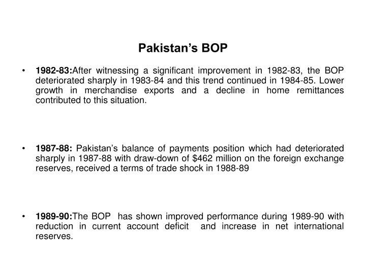 Pakistan's BOP