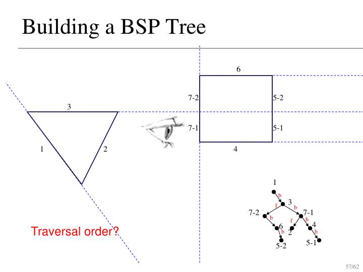 Building a BSP Tree
