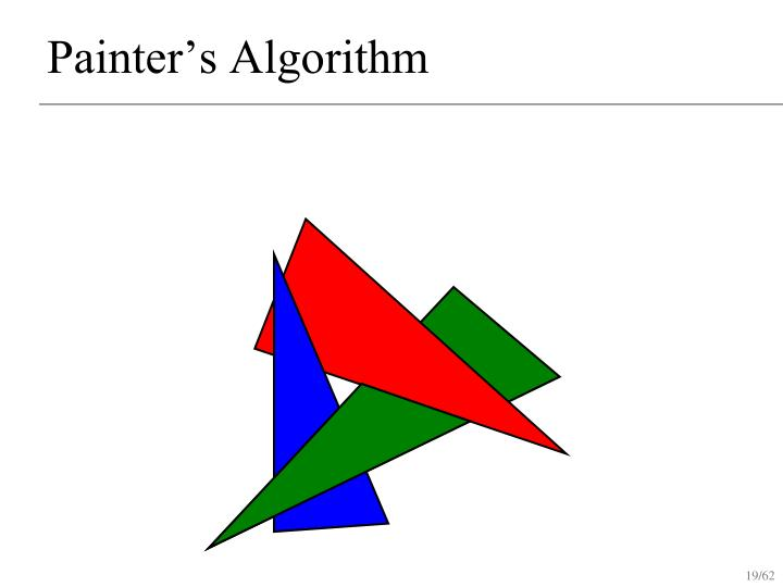 Painter's Algorithm