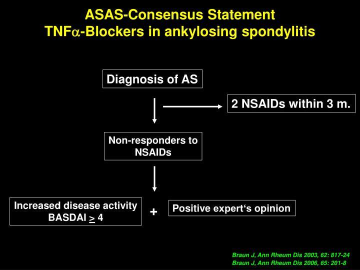 ASAS-Consensus Statement