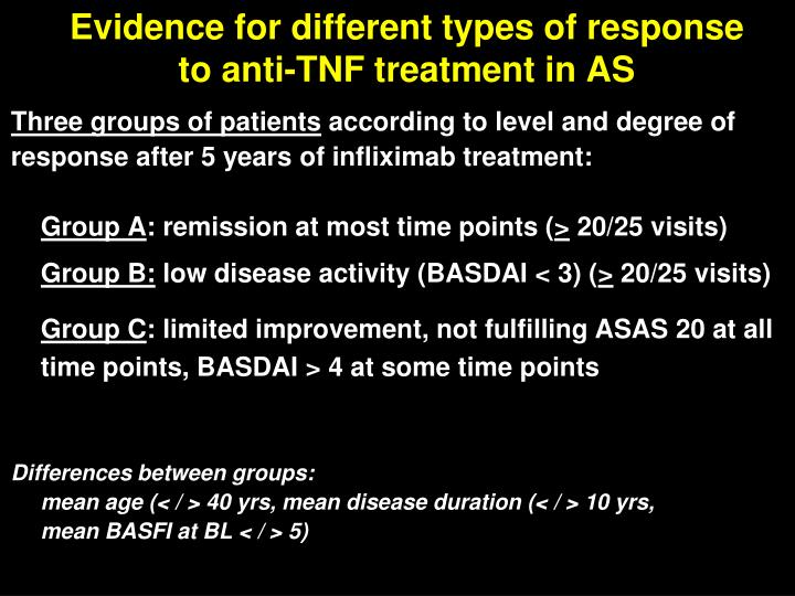 Evidence for different types of response to anti-TNF treatment in AS