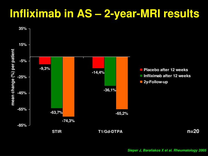 Infliximab in AS – 2-year-MRI results