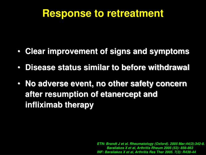 Response to retreatment