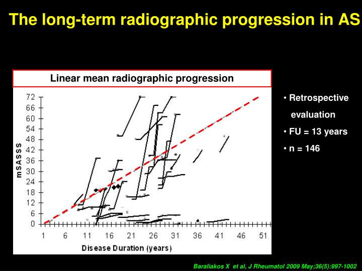 The long-term radiographic progression in AS