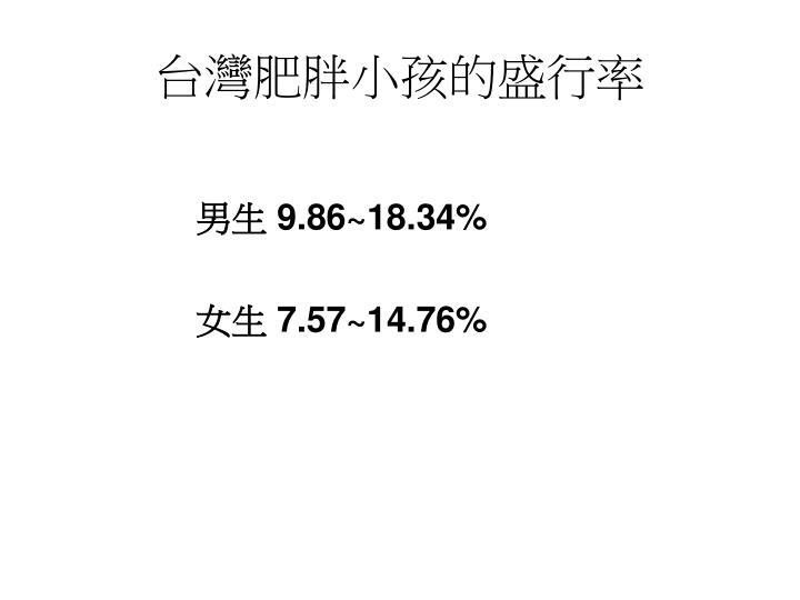 台灣肥胖小孩的盛行率